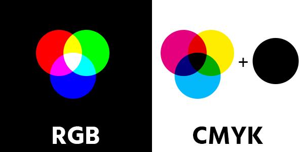 opbouw rgb en cmyk kleuren